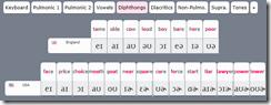 i2speak-diphthongs