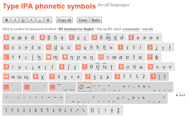 How To Type Phonetic Symbols On A Computer Thomas Work Space