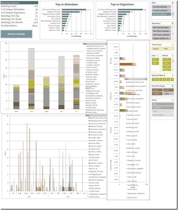 excel-powerpivot-visualization-chart-calendaranalytics-teacher-classroom-use