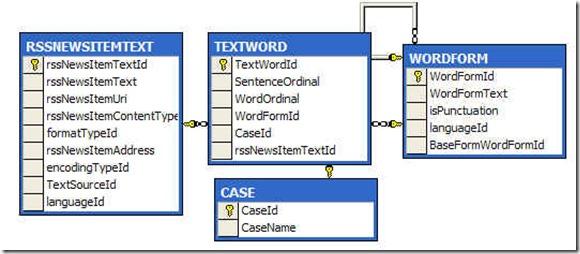 cc-ms-sql-server2
